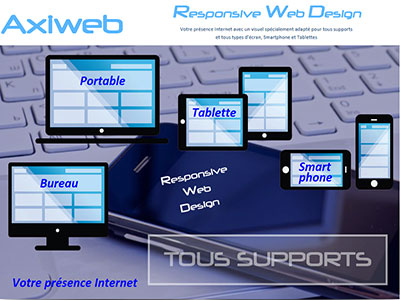 axiweb agence internet